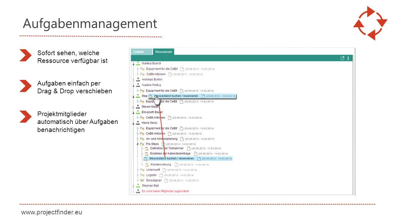 www.projectfinder.eu Aufgabenmanagement Sofort sehen, welche Ressource verfügbar ist Aufgaben einfach per Drag & Drop verschieben Projektmitglieder au