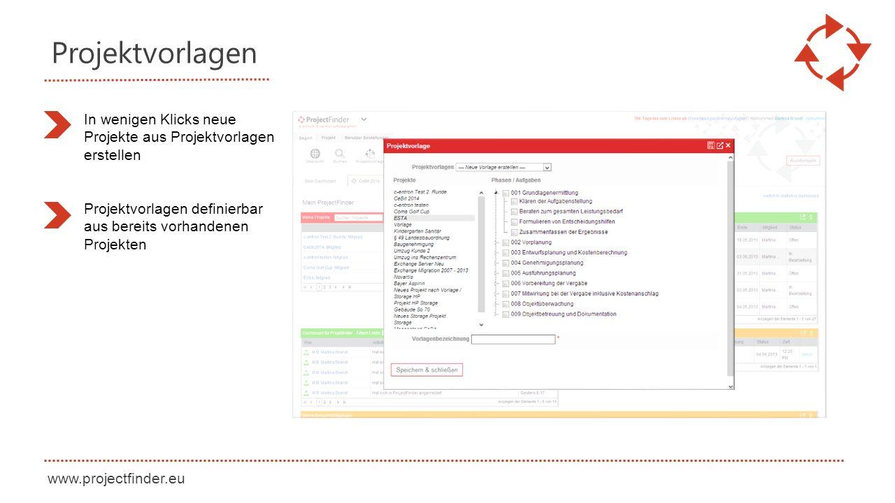 www.projectfinder.eu Projektvorlagen In wenigen Klicks neue Projekte aus Projektvorlagen erstellen Projektvorlagen definierbar aus bereits vorhandenen Projekten
