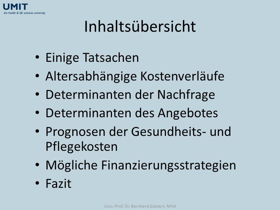 Determinanten des Angebotes für Pflege- und Betreuungsleistungen Univ.-Prof.