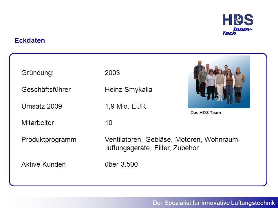 Der Spezialist für innovative Lüftungstechnik Eckdaten Gründung:2003 GeschäftsführerHeinz Smykalla Umsatz 20091,9 Mio. EUR Mitarbeiter10 Produktprogra