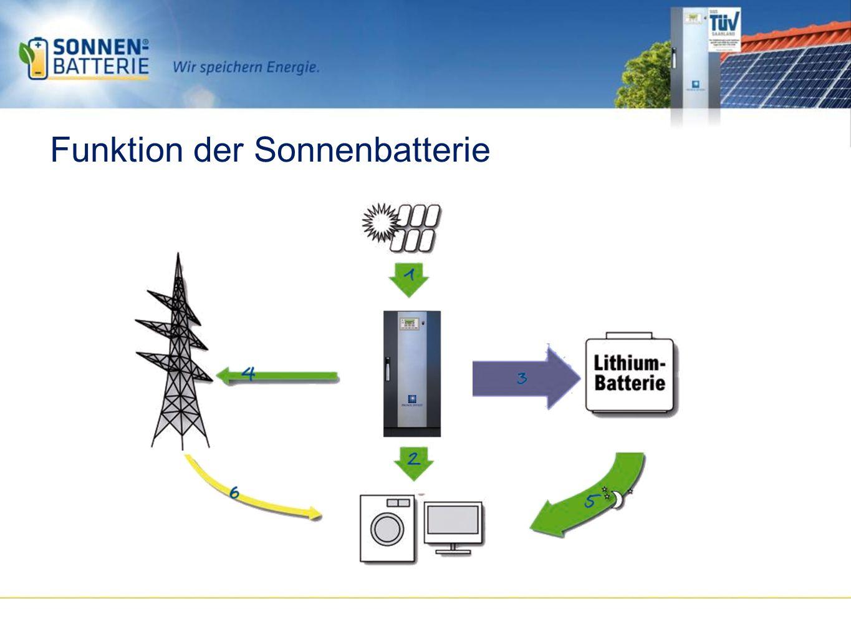 Funktion der Sonnenbatterie