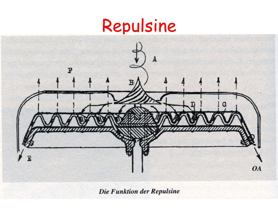 Repulsine Die Implosion ist das Gegenstück zur Explosion und wirkt strukturverkleinernd, verdichtend. Diese Verdichtung führt zu einer Abnahme des Rei