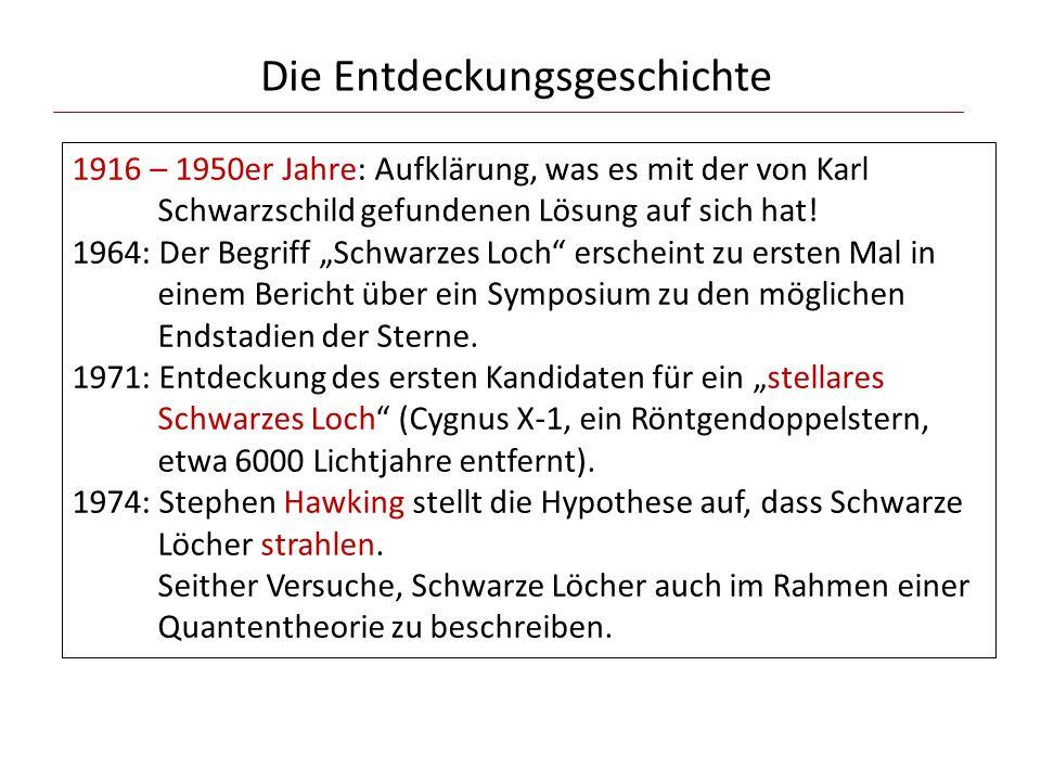 Die Entdeckungsgeschichte 1916 – 1950er Jahre: Aufklärung, was es mit der von Karl Schwarzschild gefundenen Lösung auf sich hat! 1964: Der Begriff Sch