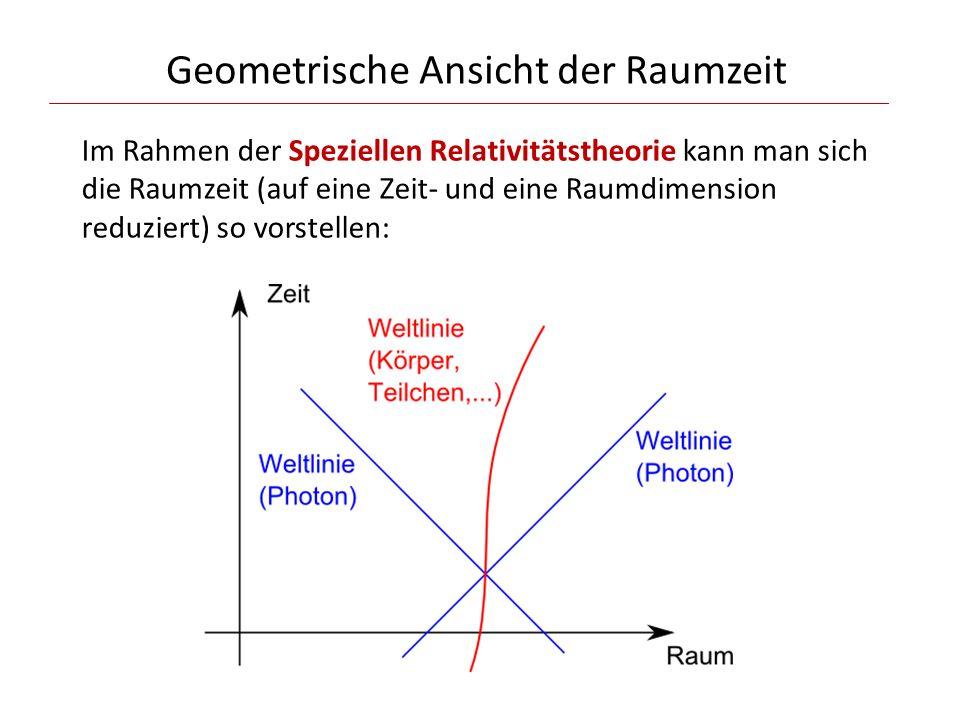 Geometrische Ansicht der Raumzeit Im Rahmen der Speziellen Relativitätstheorie kann man sich die Raumzeit (auf eine Zeit- und eine Raumdimension reduz