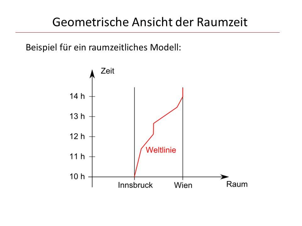 Geometrische Ansicht der Raumzeit Beispiel für ein raumzeitliches Modell: