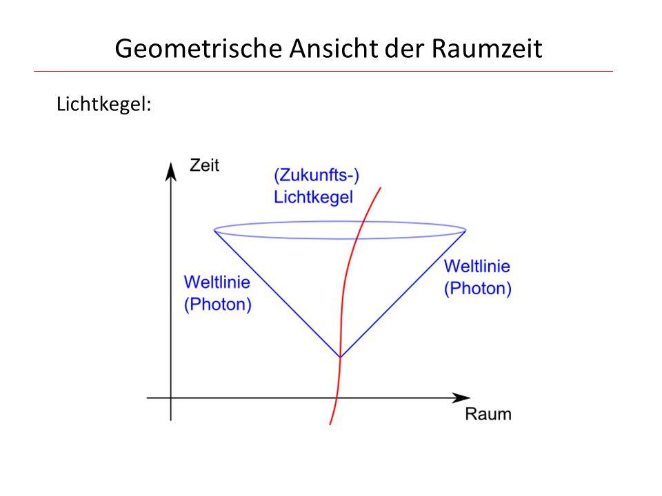 Geometrische Ansicht der Raumzeit Lichtkegel: