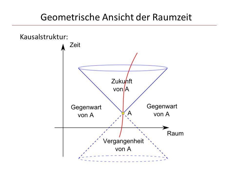 Geometrische Ansicht der Raumzeit Kausalstruktur: