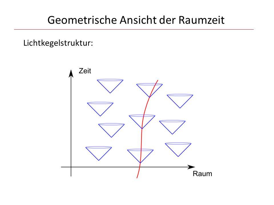 Geometrische Ansicht der Raumzeit Lichtkegelstruktur:
