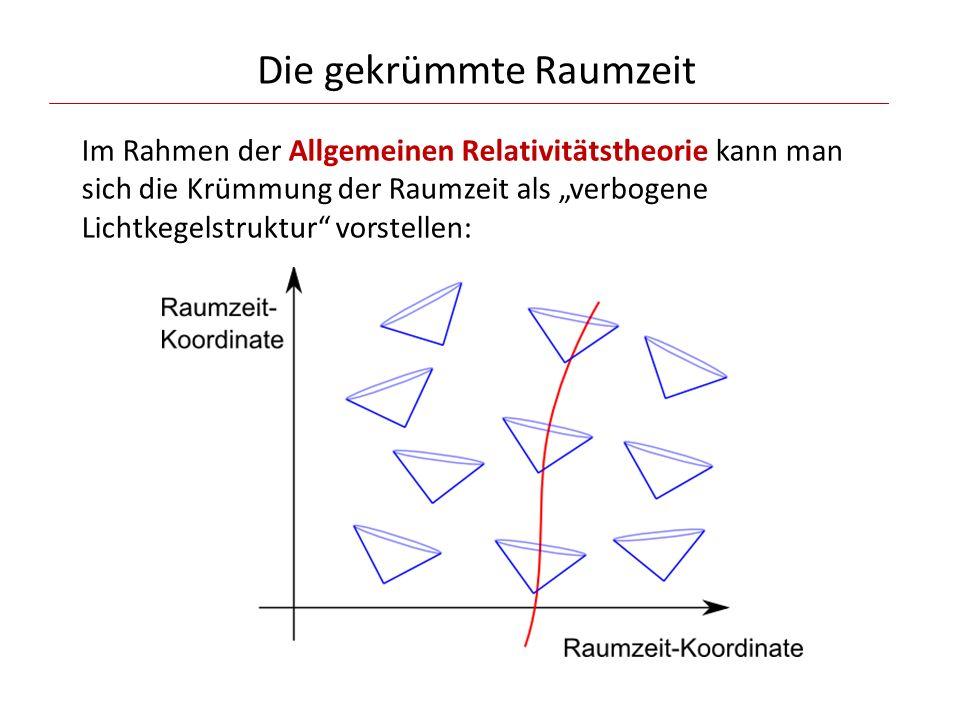 Die gekrümmte Raumzeit Im Rahmen der Allgemeinen Relativitätstheorie kann man sich die Krümmung der Raumzeit als verbogene Lichtkegelstruktur vorstell