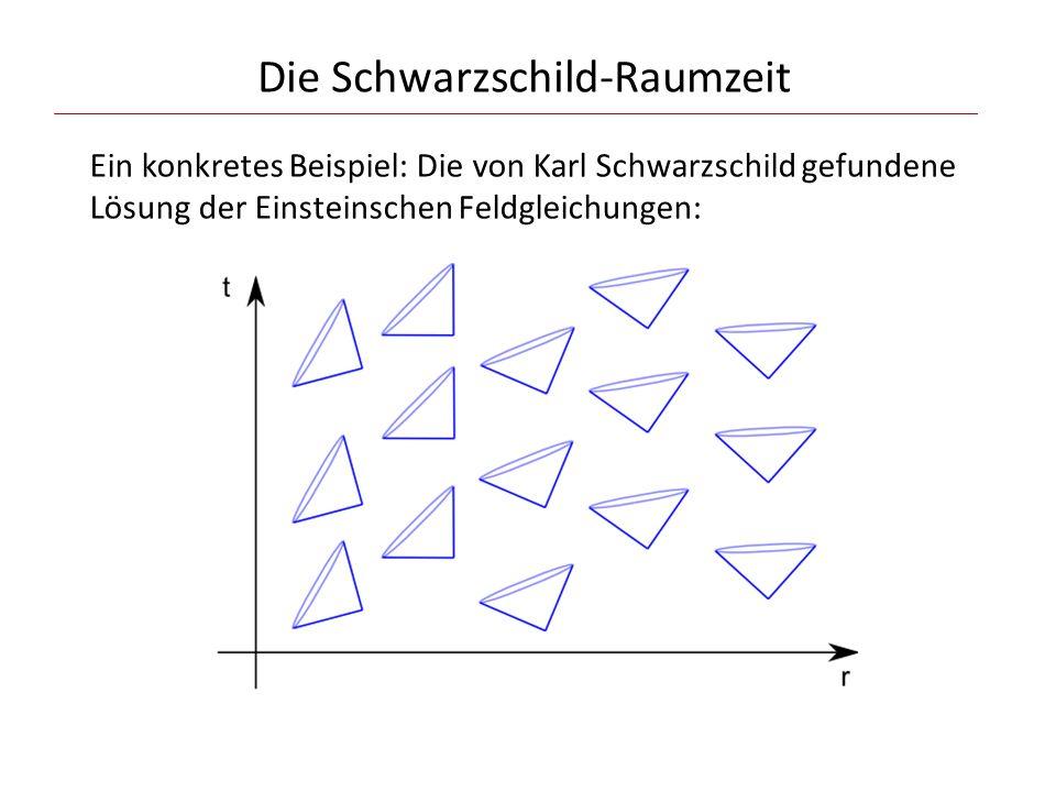 Die Schwarzschild-Raumzeit Ein konkretes Beispiel: Die von Karl Schwarzschild gefundene Lösung der Einsteinschen Feldgleichungen: