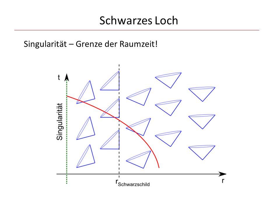 Schwarzes Loch Singularität – Grenze der Raumzeit!