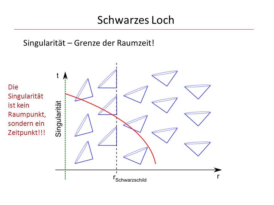 Schwarzes Loch Singularität – Grenze der Raumzeit! Die Singularität ist kein Raumpunkt, sondern ein Zeitpunkt!!!