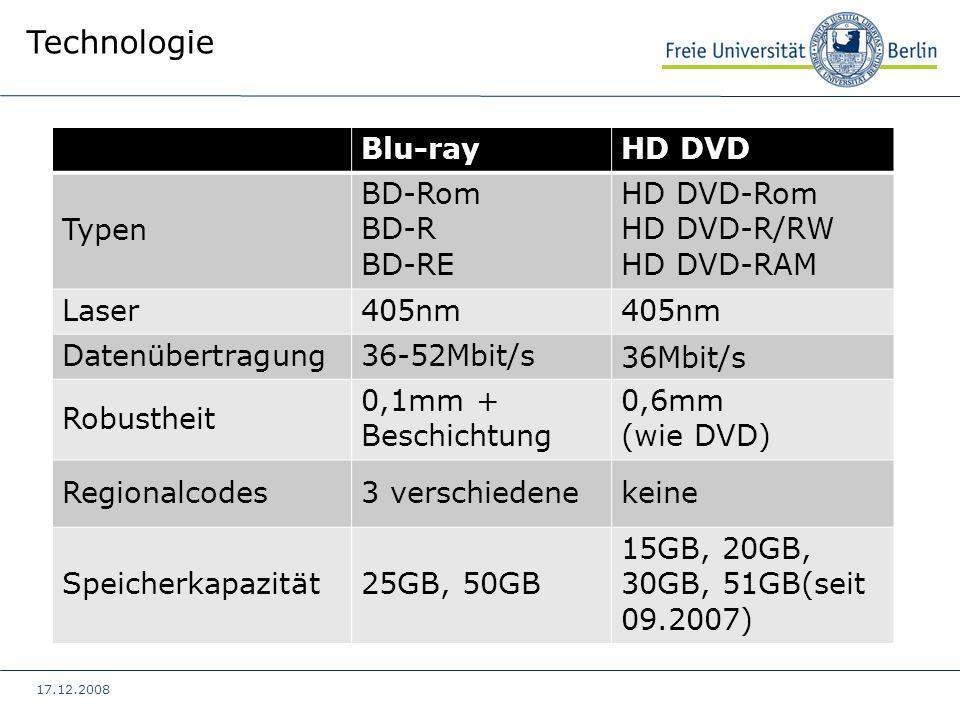 17.12.2008 Technologie Blu-rayHD DVD Typen BD-Rom BD-R BD-RE HD DVD-Rom HD DVD-R/RW HD DVD-RAM Laser405nm Datenübertragung36-52Mbit/s 36Mbit/s Robusth