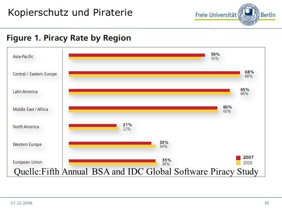 17.12.200835 Kopierschutz und Piraterie Quelle:Fifth Annual BSA and IDC Global Software Piracy Study