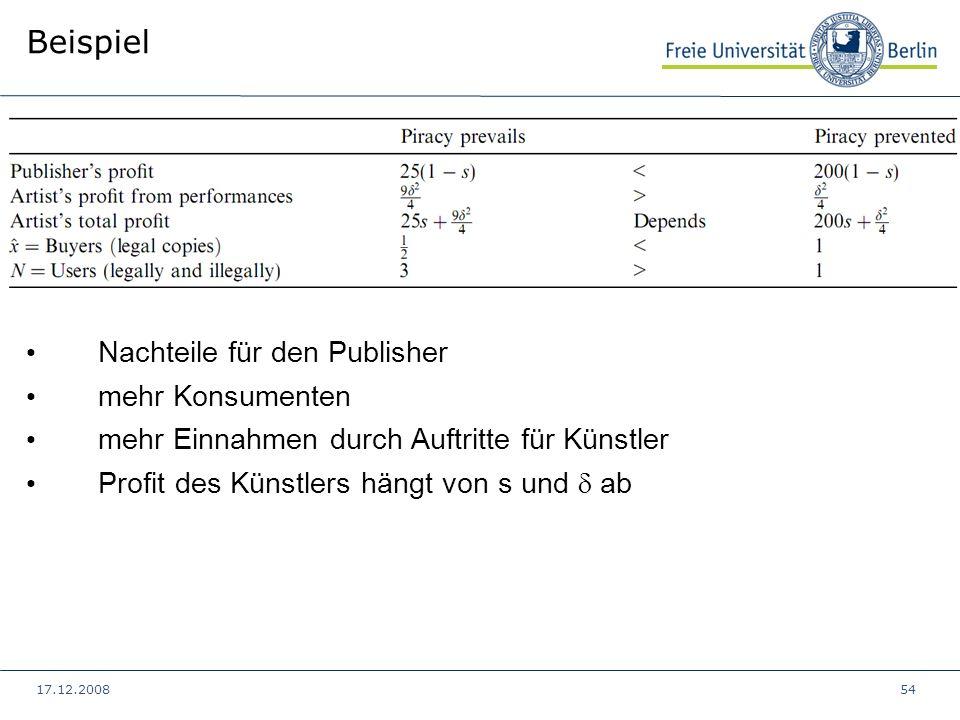 17.12.200854 Beispiel Nachteile für den Publisher mehr Konsumenten mehr Einnahmen durch Auftritte für Künstler Profit des Künstlers hängt von s und ab