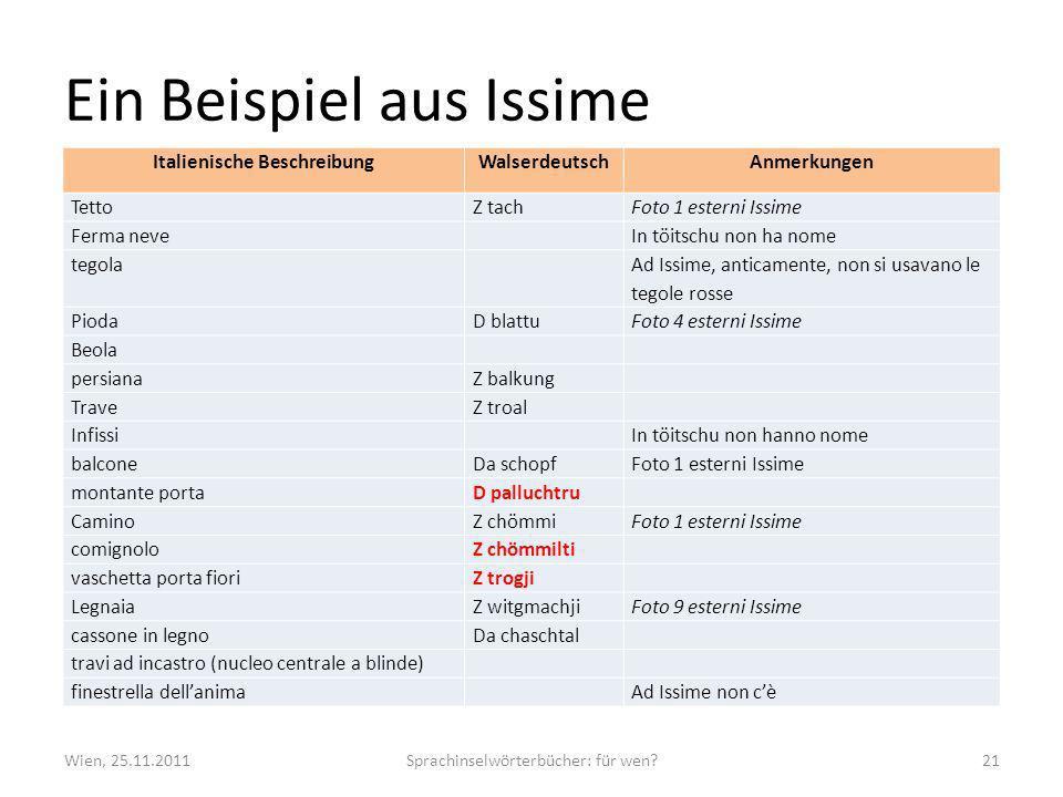 Ein Beispiel aus Issime Wien, 25.11.2011Sprachinselwörterbücher: für wen?21 Italienische BeschreibungWalserdeutschAnmerkungen TettoZ tachFoto 1 estern