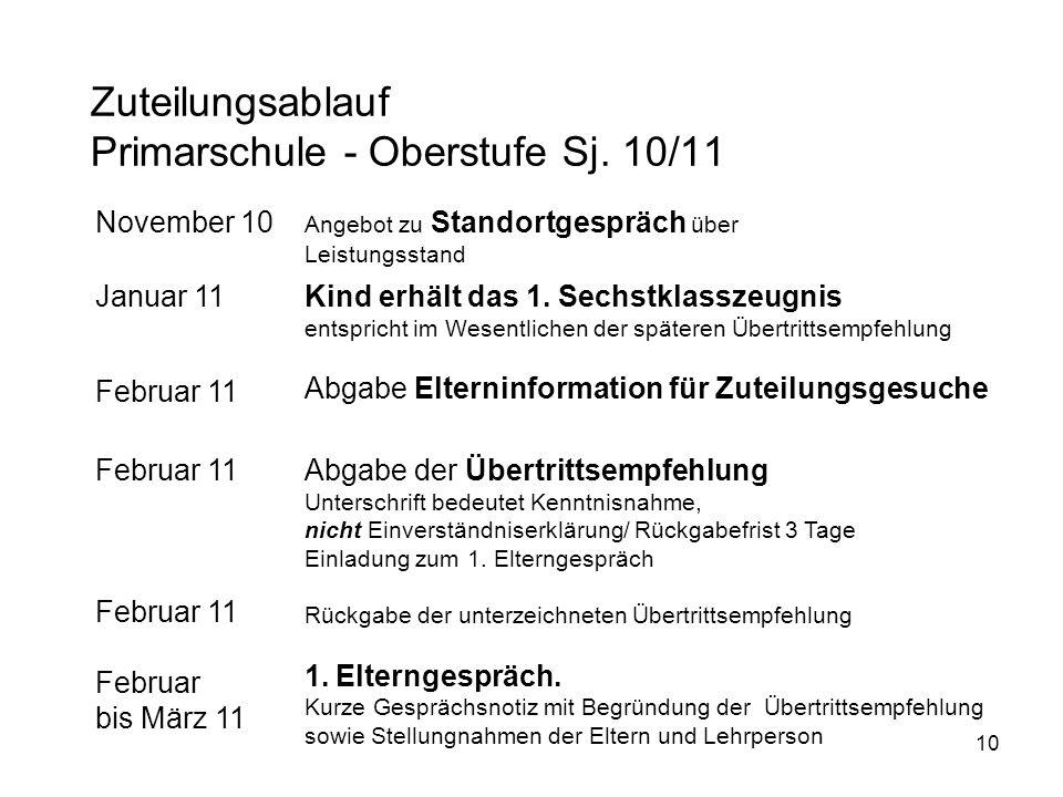 10 Zuteilungsablauf Primarschule - Oberstufe Sj. 10/11 November 10 Angebot zu Standortgespräch über Leistungsstand Januar 11 Februar 11 Kind erhält da