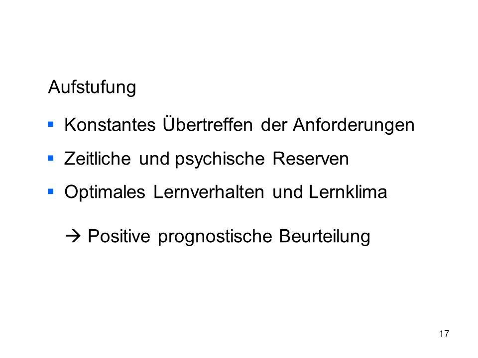 17 Aufstufung Konstantes Übertreffen der Anforderungen Zeitliche und psychische Reserven Optimales Lernverhalten und Lernklima Positive prognostische Beurteilung