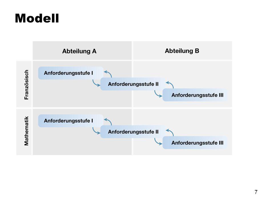 8 Überblick Übertrittsverfahren Gesamtbeurteilung Gesprächsorientierter Übertritt Übertrittsverfahren