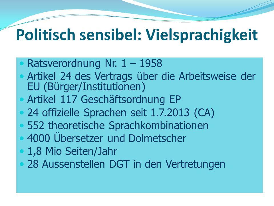 Ratsverordnung Nr. 1 – 1958 Artikel 24 des Vertrags über die Arbeitsweise der EU (Bürger/Institutionen) Artikel 117 Geschäftsordnung EP 24 offizielle