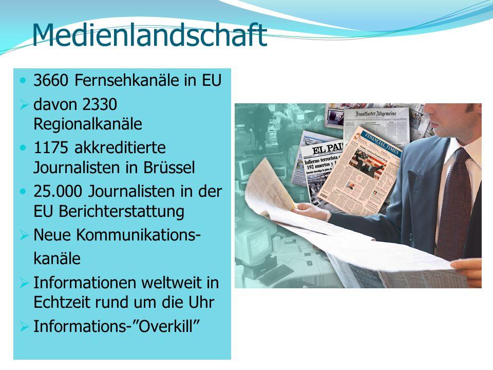 Medienlandschaft 3660 Fernsehkanäle in EU davon 2330 Regionalkanäle 1175 akkreditierte Journalisten in Brüssel 25.000 Journalisten in der EU Berichter