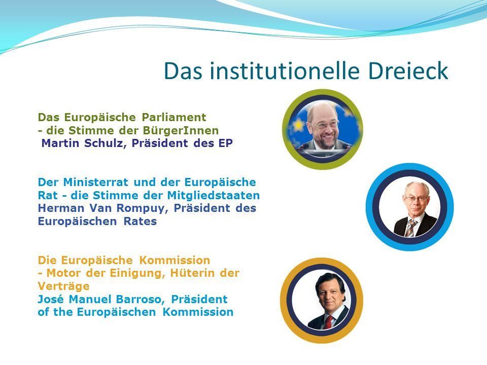 Das institutionelle Dreieck Das Europäische Parliament - die Stimme der BürgerInnen Martin Schulz, Präsident des EP Der Ministerrat und der Europäisch