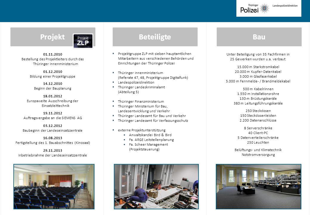ProjektBeteiligteBau Projektgruppe ZLP mit sieben hauptamtlichen Mitarbeitern aus verschiedenen Behörden und Einrichtungen der Thüringer Polizei Thüri