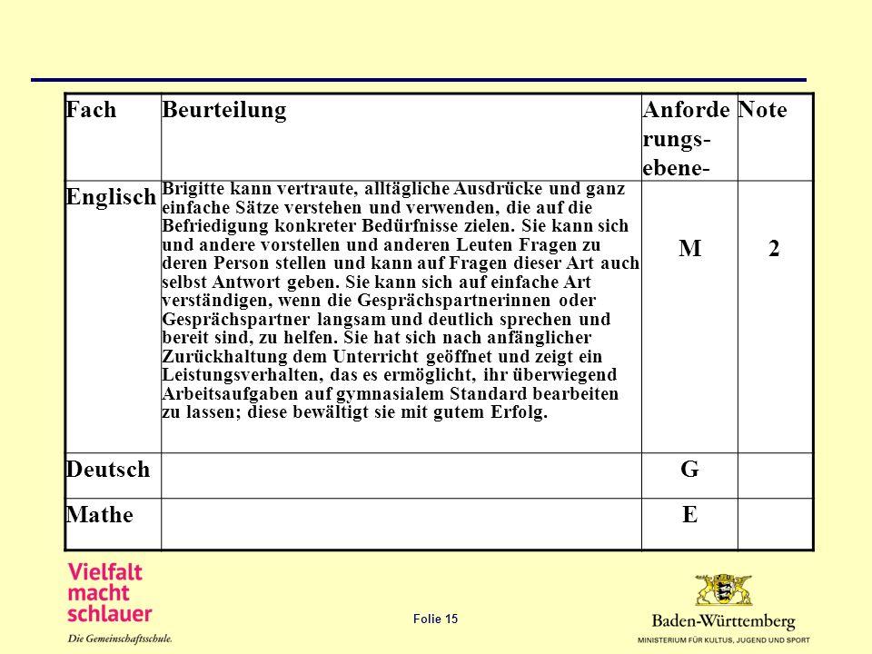 Folie 15 FachBeurteilungAnforde rungs- ebene- Note Englisch Brigitte kann vertraute, alltägliche Ausdrücke und ganz einfache Sätze verstehen und verwe