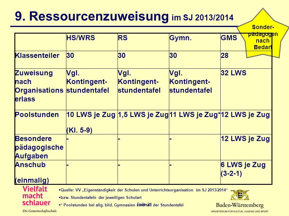 Folie 21 9. Ressourcenzuweisung im SJ 2013/2014 Sonder- pädagogen nach Bedarf Quelle: VV Eigenständigkeit der Schulen und Unterrichtsorganisation im S