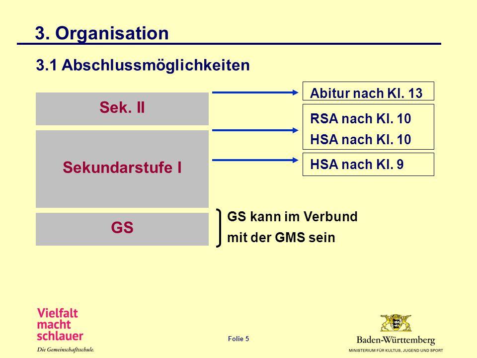 Folie 5 3. Organisation GS Sekundarstufe I Sek. II HSA nach Kl. 9 RSA nach Kl. 10 HSA nach Kl. 10 Abitur nach Kl. 13 GS kann im Verbund mit der GMS se