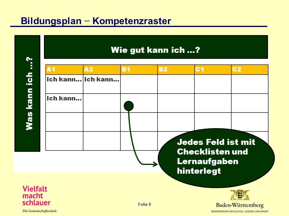 Folie 8 Bildungsplan Kompetenzraster Jedes Feld ist mit Checklisten und Lernaufgaben hinterlegt Wie gut kann ich …? Was kann ich …?