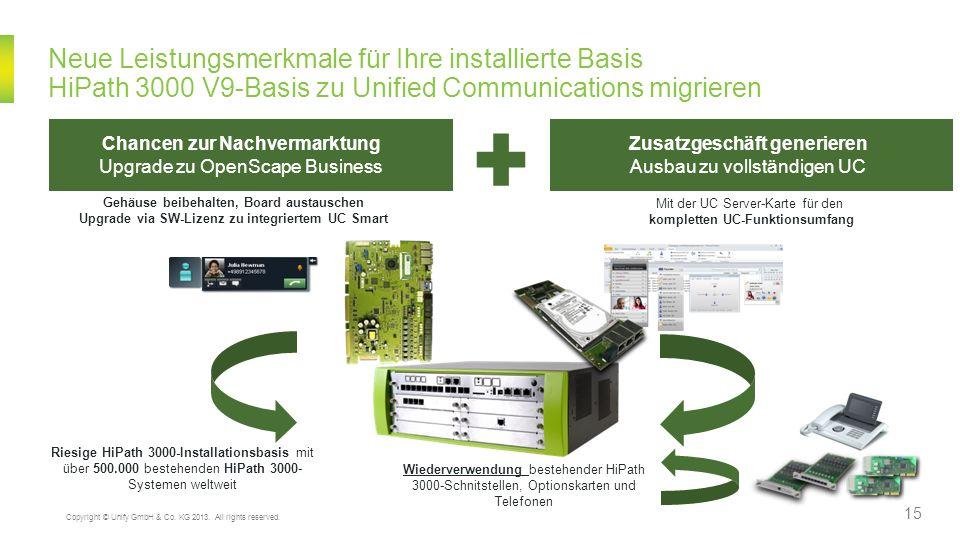 Neue Leistungsmerkmale für Ihre installierte Basis HiPath 3000 V9-Basis zu Unified Communications migrieren Riesige HiPath 3000-Installationsbasis mit