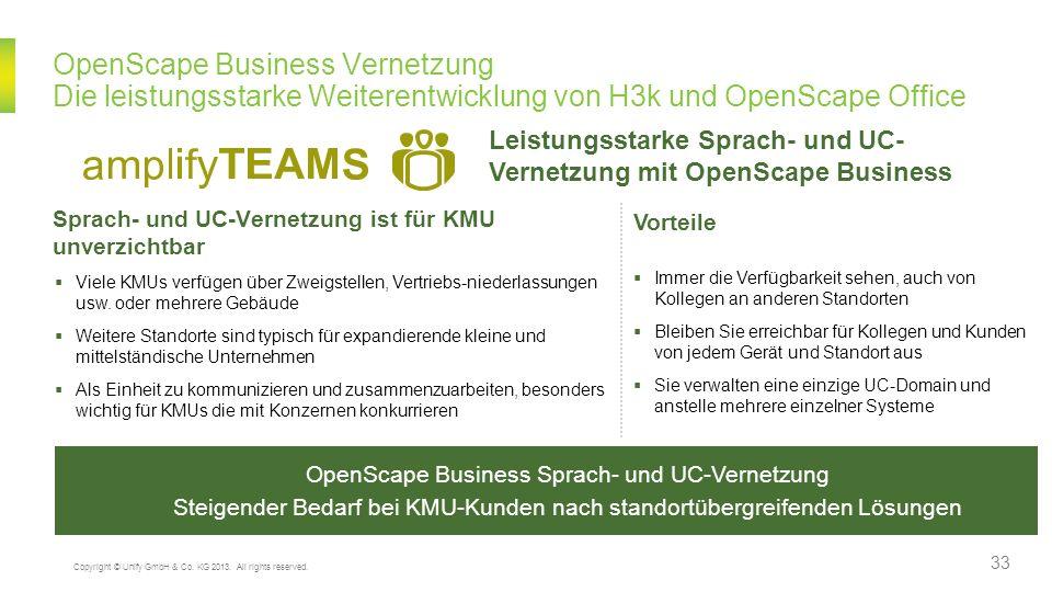 OpenScape Business Vernetzung Die leistungsstarke Weiterentwicklung von H3k und OpenScape Office Viele KMUs verfügen über Zweigstellen, Vertriebs-nied