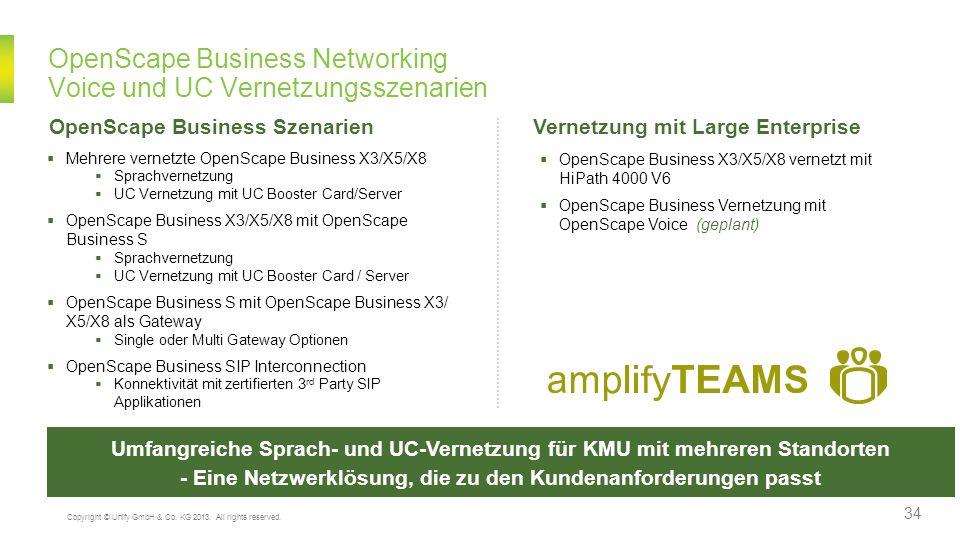 OpenScape Business Networking Voice und UC Vernetzungsszenarien Umfangreiche Sprach- und UC-Vernetzung für KMU mit mehreren Standorten - Eine Netzwerk