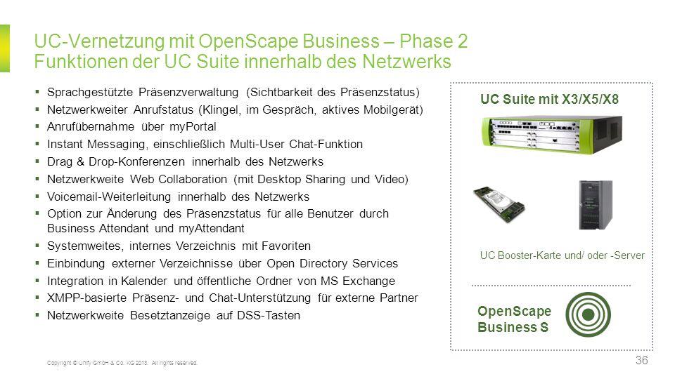 UC-Vernetzung mit OpenScape Business – Phase 2 Funktionen der UC Suite innerhalb des Netzwerks Sprachgestützte Präsenzverwaltung (Sichtbarkeit des Prä