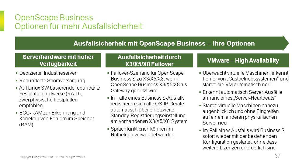 OpenScape Business Optionen für mehr Ausfallsicherheit Überwacht virtuelle Maschinen, erkennt Fehler von Gastbetriebssystemen und startet die VM autom