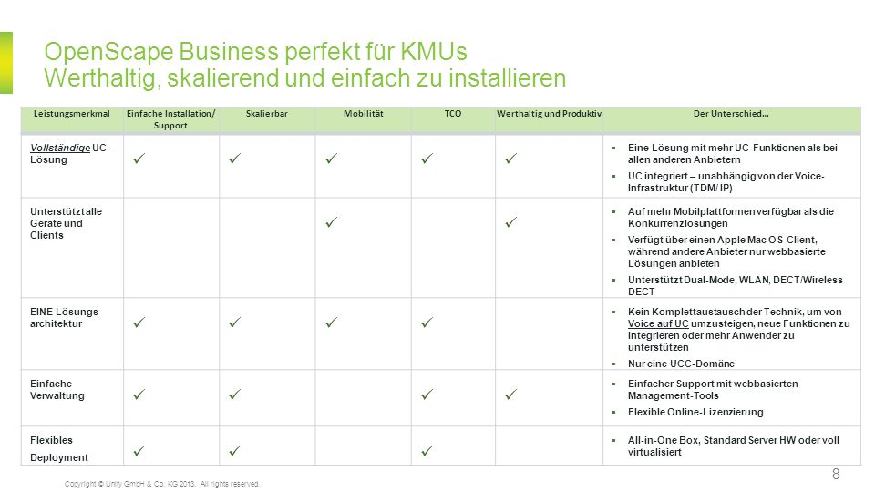 OpenScape Business perfekt für KMUs Werthaltig, skalierend und einfach zu installieren LeistungsmerkmalEinfache Installation/ Support SkalierbarMobili
