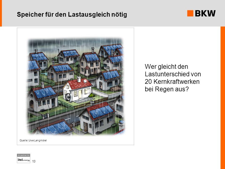 Speicher für den Lastausgleich nötig Quelle: Uwe Langnickel Wer gleicht den Lastunterschied von 20 Kernkraftwerken bei Regen aus? 13