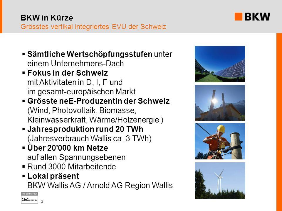 BKW in Kürze Grösstes vertikal integriertes EVU der Schweiz 3 Sämtliche Wertschöpfungsstufen unter einem Unternehmens-Dach Fokus in der Schweiz mit Ak