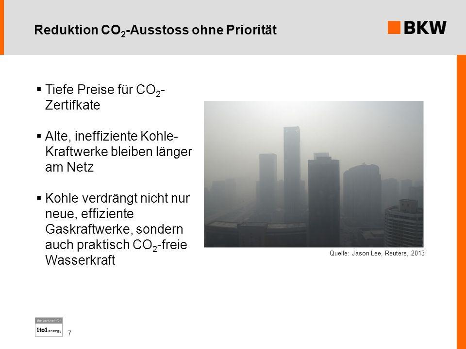 Reduktion CO 2 -Ausstoss ohne Priorität Quelle: Jason Lee, Reuters, 2013 Tiefe Preise für CO 2 - Zertifkate Alte, ineffiziente Kohle- Kraftwerke bleib