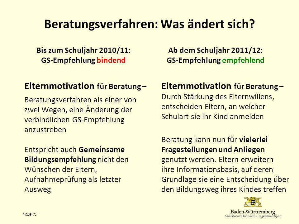 Ministerium für Kultus, Jugend und Sport Beratungsverfahren: Was ändert sich? Bis zum Schuljahr 2010/11: GS-Empfehlung bindend Elternmotivation für Be