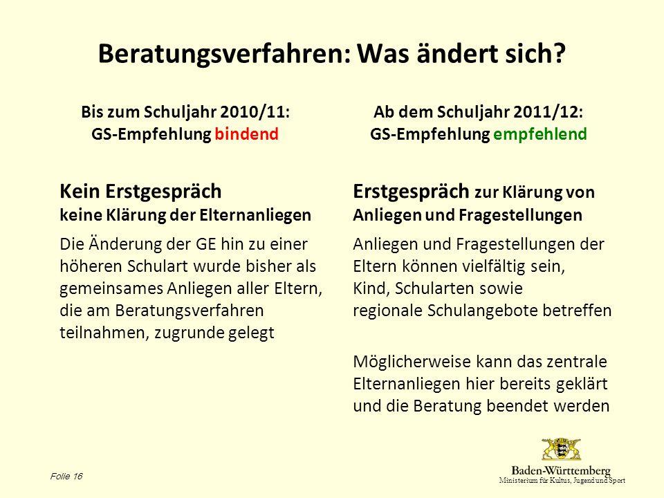 Ministerium für Kultus, Jugend und Sport Beratungsverfahren: Was ändert sich? Bis zum Schuljahr 2010/11: GS-Empfehlung bindend Kein Erstgespräch keine