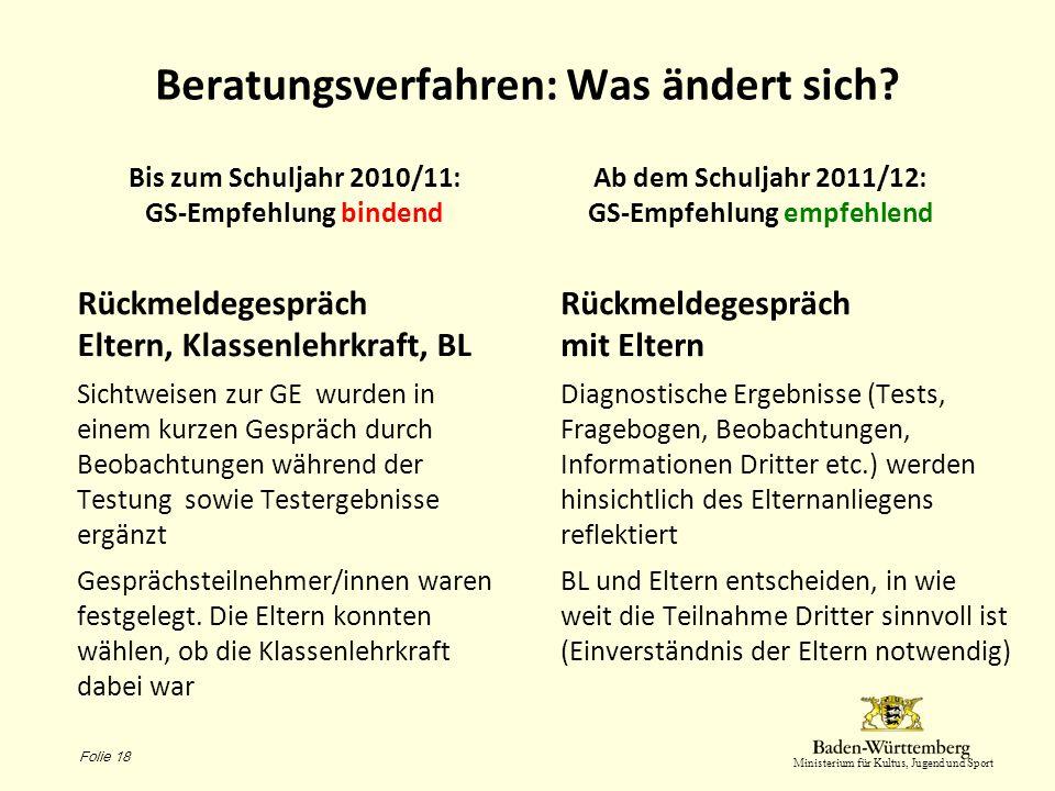 Ministerium für Kultus, Jugend und Sport Beratungsverfahren: Was ändert sich? Bis zum Schuljahr 2010/11: GS-Empfehlung bindend Rückmeldegespräch Elter