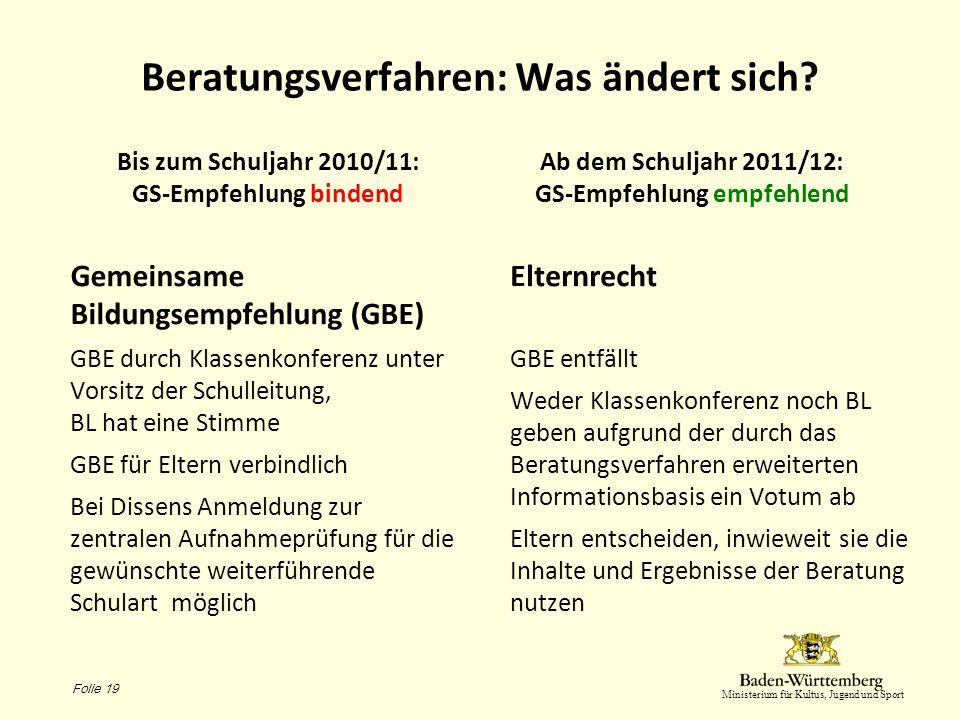 Ministerium für Kultus, Jugend und Sport Beratungsverfahren: Was ändert sich? Bis zum Schuljahr 2010/11: GS-Empfehlung bindend Gemeinsame Bildungsempf
