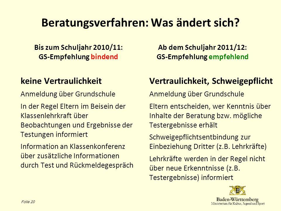 Ministerium für Kultus, Jugend und Sport Beratungsverfahren: Was ändert sich? Bis zum Schuljahr 2010/11: GS-Empfehlung bindend keine Vertraulichkeit A