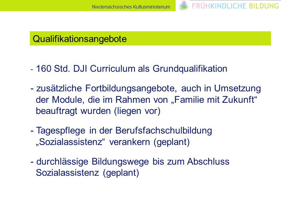 Niedersächsisches Kultusministerium - 160 Std. DJI Curriculum als Grundqualifikation - zusätzliche Fortbildungsangebote, auch in Umsetzung der Module,