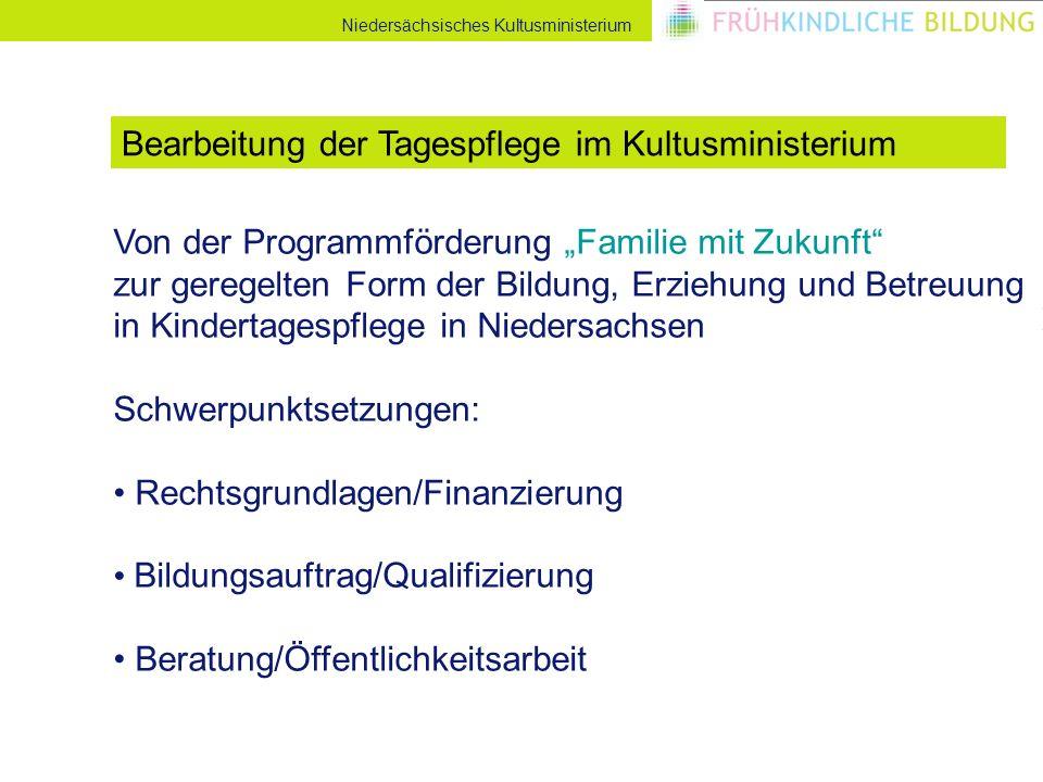Niedersächsisches Kultusministerium Von der Programmförderung Familie mit Zukunft zur geregelten Form der Bildung, Erziehung und Betreuung in Kinderta