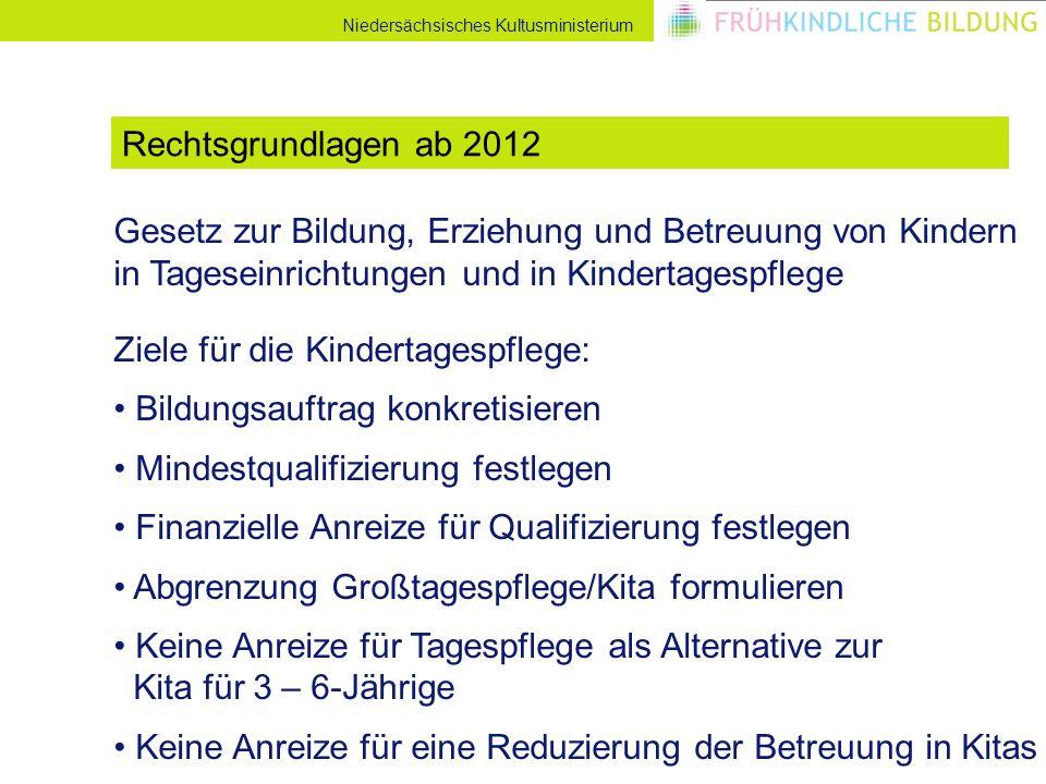 Niedersächsisches Kultusministerium Gesetz zur Bildung, Erziehung und Betreuung von Kindern in Tageseinrichtungen und in Kindertagespflege Ziele für d