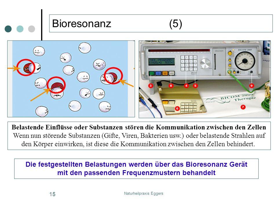 Naturheilpraxis Eggers 15 Bioresonanz (5) Belastende Einflüsse oder Substanzen stören die Kommunikation zwischen den Zellen Wenn nun störende Substanz