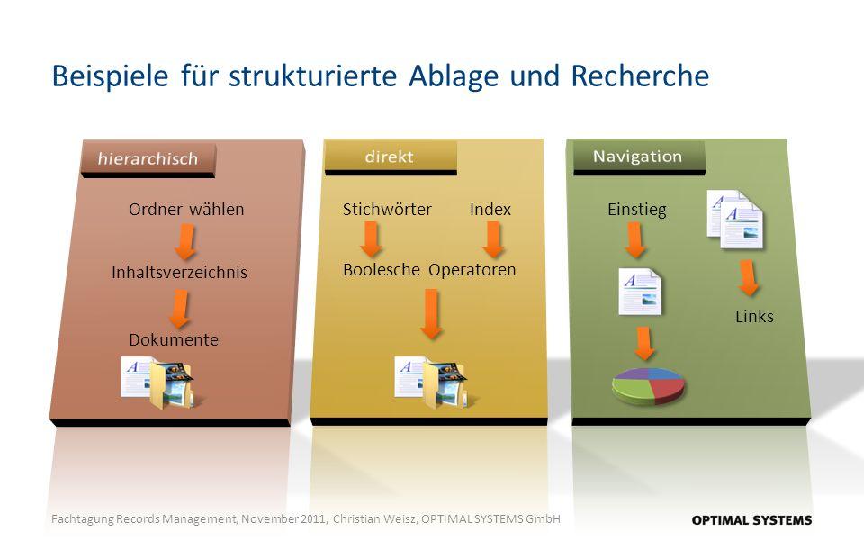 Beispiele für strukturierte Ablage und Recherche Fachtagung Records Management, November 2011, Christian Weisz, OPTIMAL SYSTEMS GmbH Ordner wählen Inh